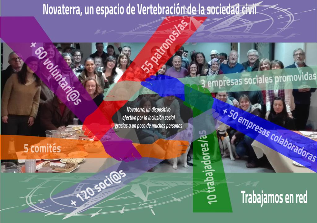 ¡¡173 sonrisas Novaterra!! Memoria 2017