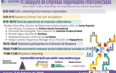 (7 feb.) IV Networking Empresas Responsables Interconectadas