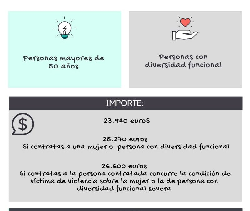Solicita las subvenciones Ecovul para empresas destinadas a fomentar la contratación indefinida inicial de colectivos vulnerables